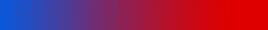 Gradient-Headlines-Datenlieferung